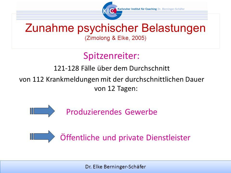 Zunahme psychischer Belastungen (Zimolong & Elke, 2005)