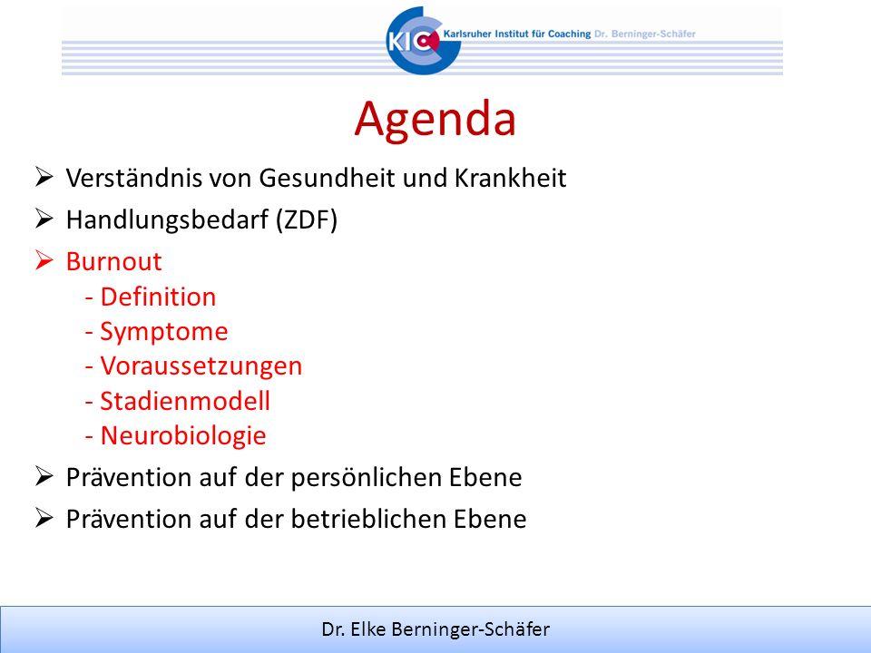 Agenda Verständnis von Gesundheit und Krankheit Handlungsbedarf (ZDF)