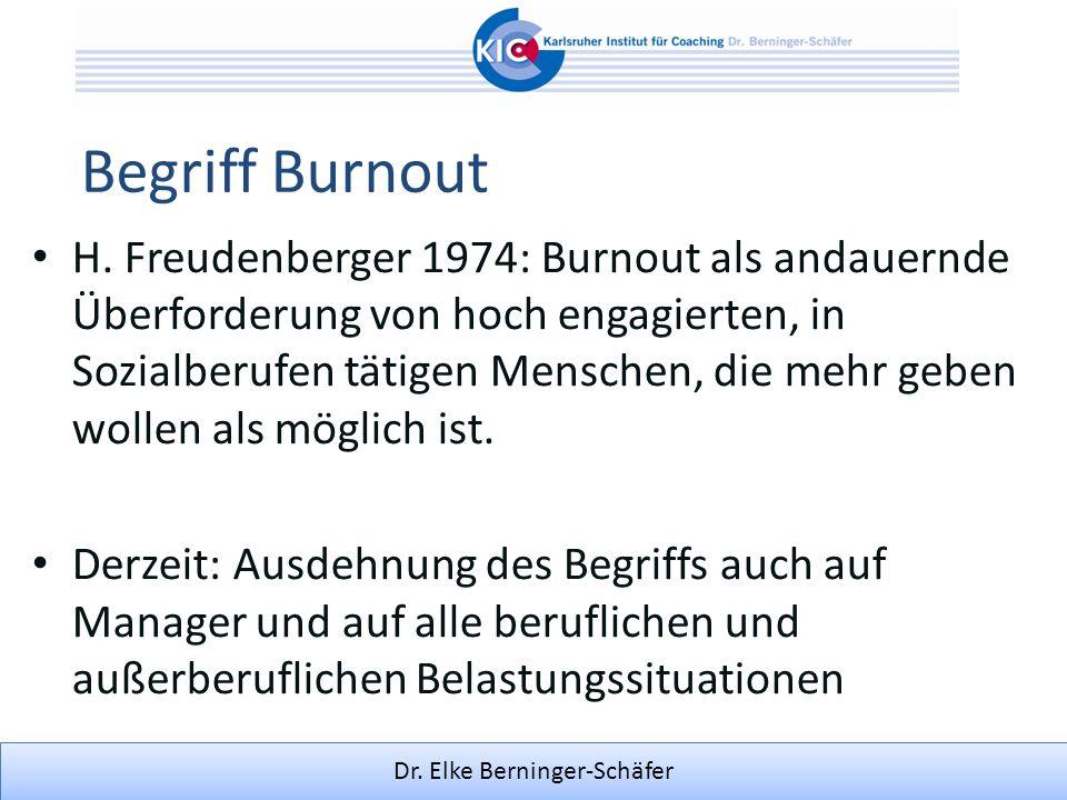 Begriff Burnout
