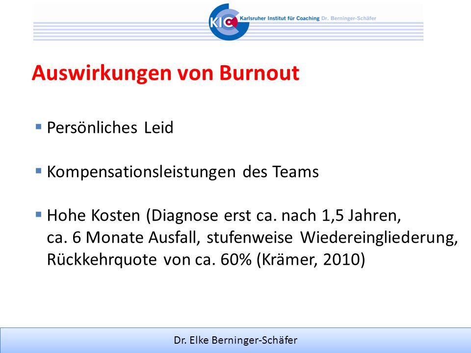 Auswirkungen von Burnout