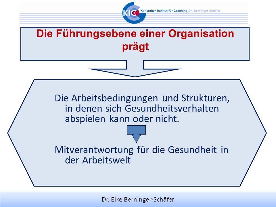 Die Führungsebene einer Organisation