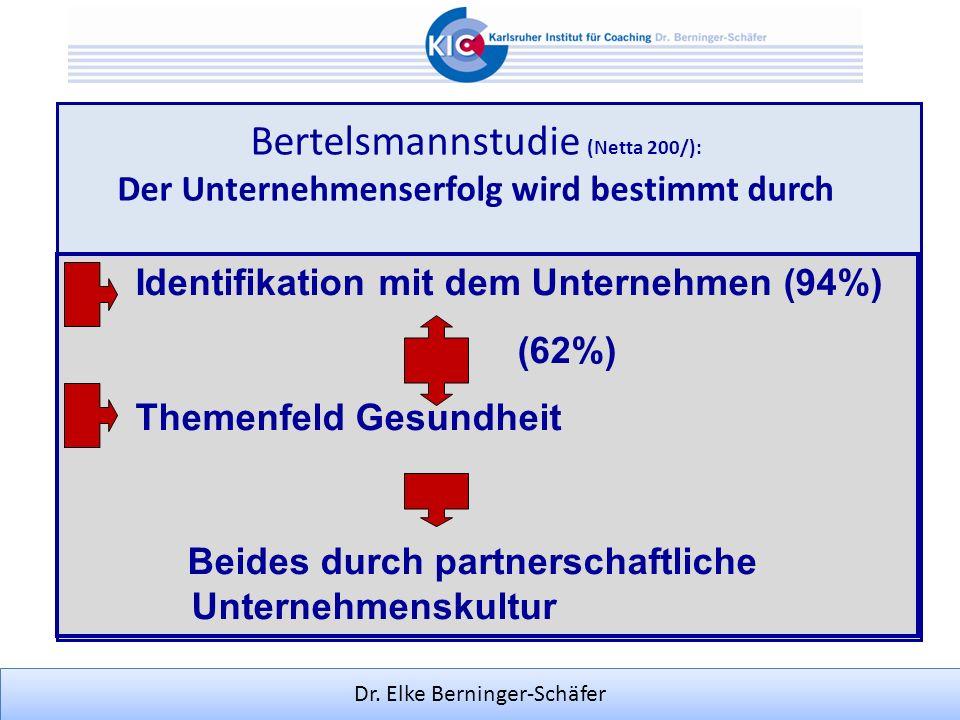 Bertelsmannstudie (Netta 200/): Der Unternehmenserfolg wird bestimmt durch