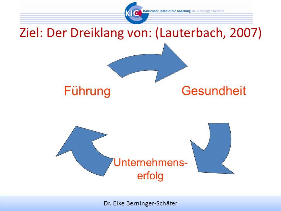 Ziel: Der Dreiklang von: (Lauterbach, 2007)