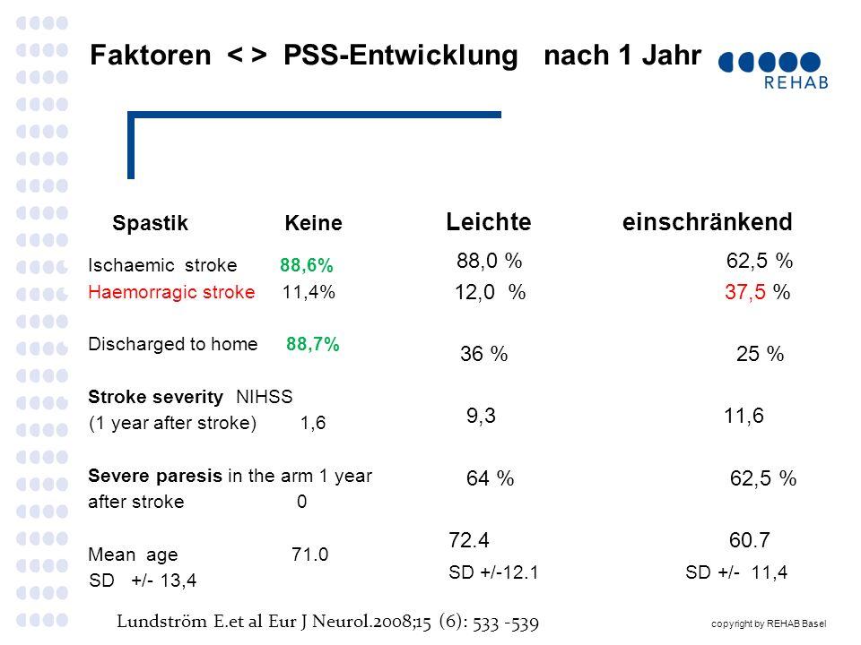 Faktoren < > PSS-Entwicklung nach 1 Jahr