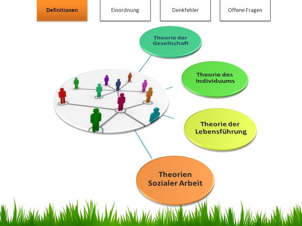 Theorie der Gesellschaft
