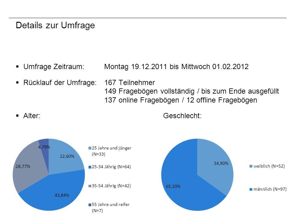 Details zur Umfrage Umfrage Zeitraum: Montag 19.12.2011 bis Mittwoch 01.02.2012.