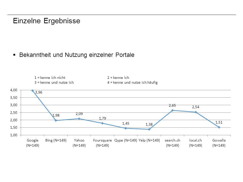 Einzelne Ergebnisse Bekanntheit und Nutzung einzelner Portale