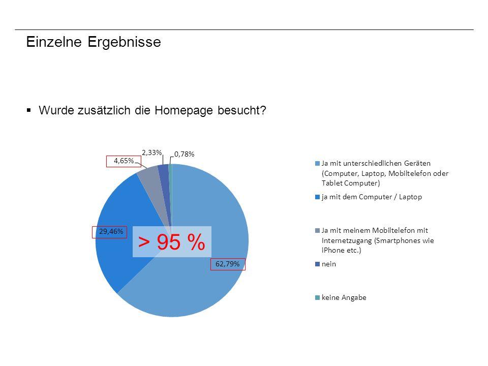 Einzelne Ergebnisse Wurde zusätzlich die Homepage besucht > 95 %