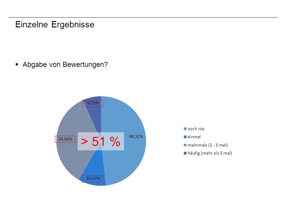 Einzelne Ergebnisse Abgabe von Bewertungen > 51 %