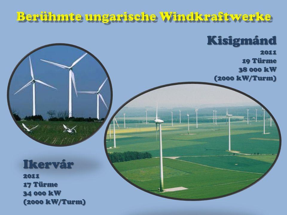 Berühmte ungarische Windkraftwerke