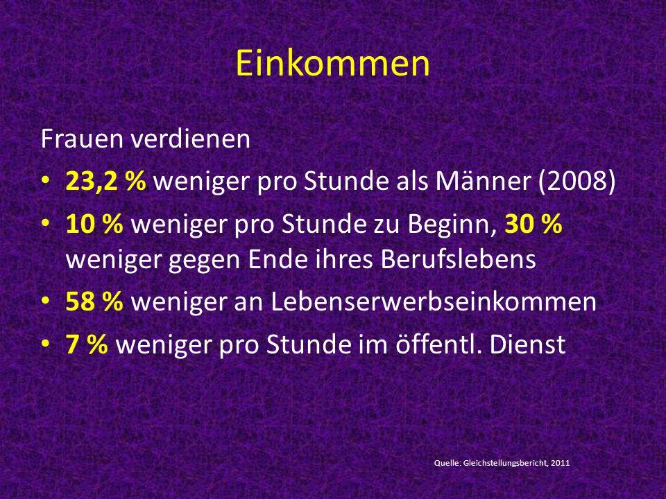 Einkommen Frauen verdienen 23,2 % weniger pro Stunde als Männer (2008)