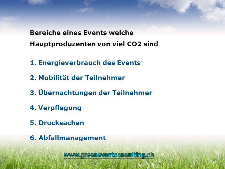 Bereiche eines Events welche Hauptproduzenten von viel CO2 sind