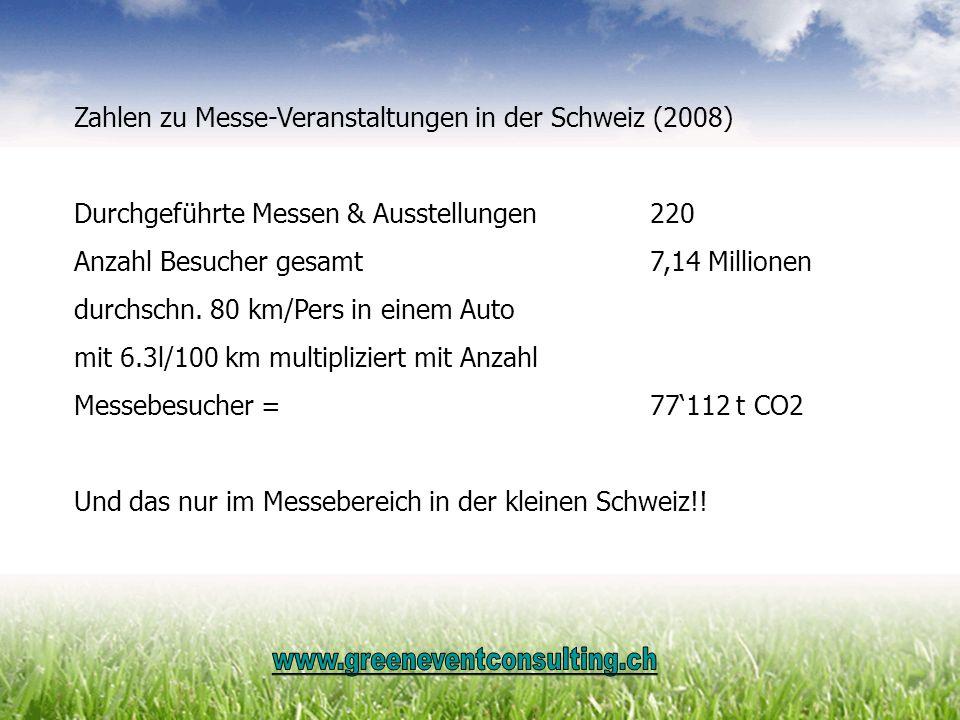 Zahlen zu Messe-Veranstaltungen in der Schweiz (2008)