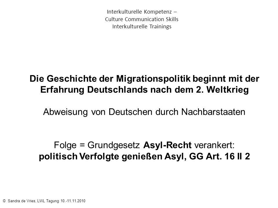 politisch Verfolgte genießen Asyl, GG Art. 16 II 2