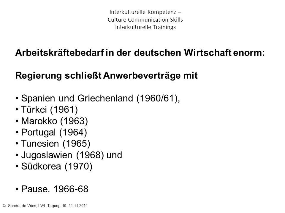 Arbeitskräftebedarf in der deutschen Wirtschaft enorm: