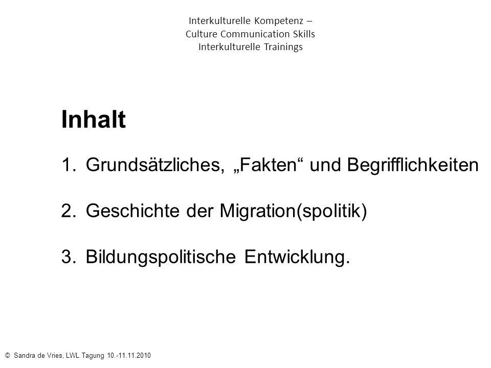 """Inhalt Grundsätzliches, """"Fakten und Begrifflichkeiten"""