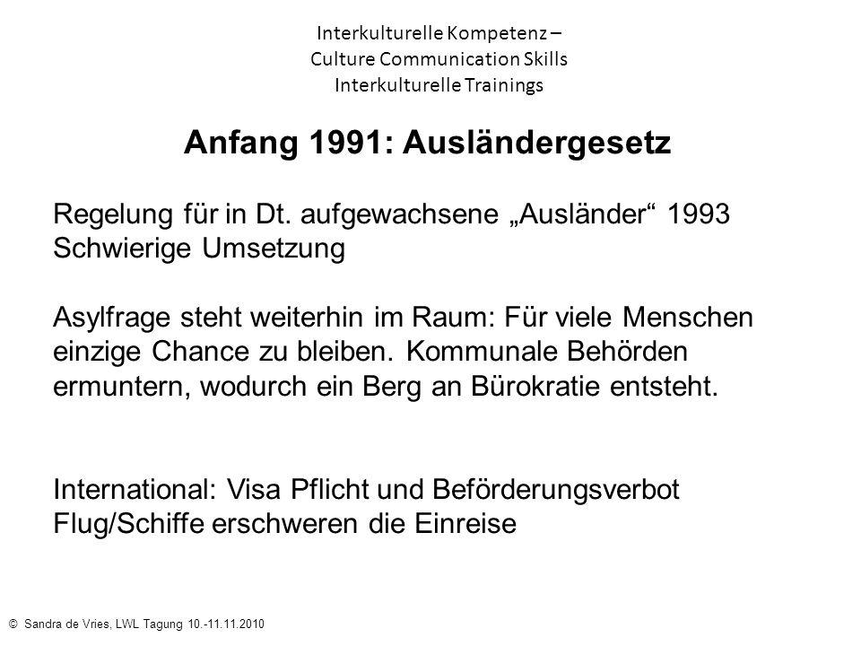 Anfang 1991: Ausländergesetz