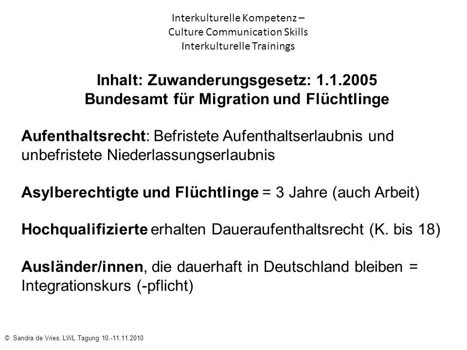 Inhalt: Zuwanderungsgesetz: 1.1.2005