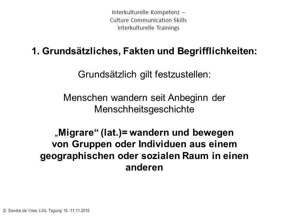 1. Grundsätzliches, Fakten und Begrifflichkeiten: