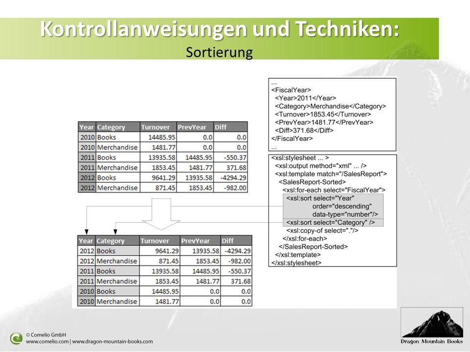 Kontrollanweisungen und Techniken: Sortierung
