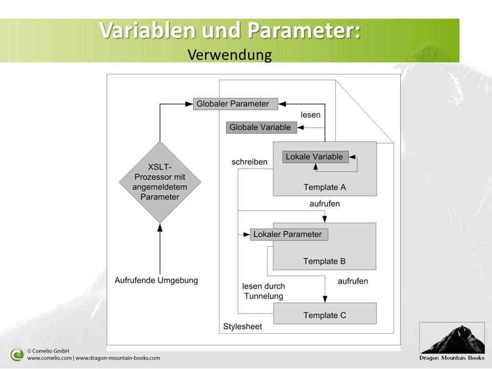 Variablen und Parameter: Verwendung