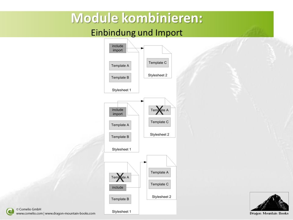 Module kombinieren: Einbindung und Import
