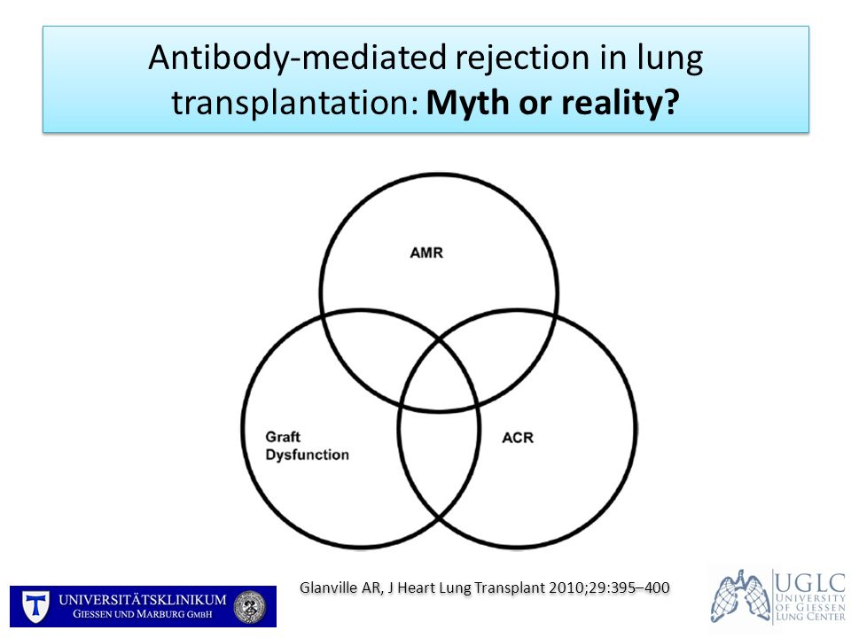 Antibody-mediated rejection in lung transplantation: Myth or reality