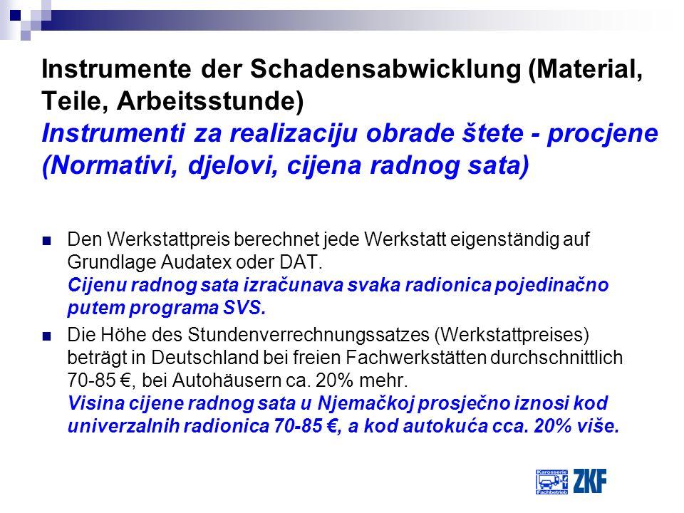 Instrumente der Schadensabwicklung (Material, Teile, Arbeitsstunde) Instrumenti za realizaciju obrade štete - procjene (Normativi, djelovi, cijena radnog sata)