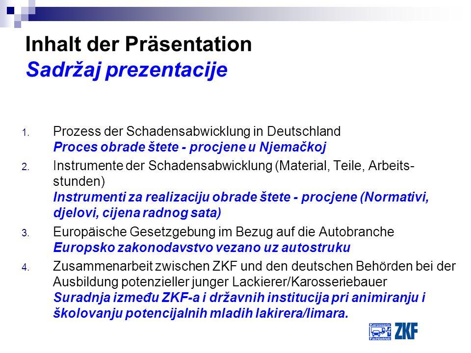 Inhalt der Präsentation Sadržaj prezentacije