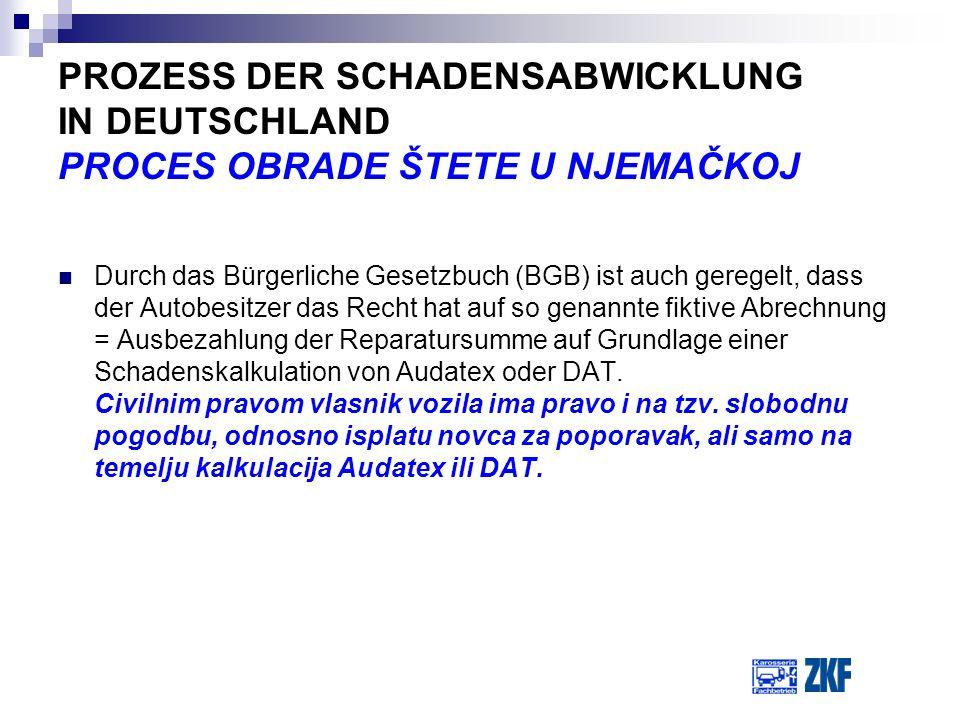 PROZESS DER SCHADENSABWICKLUNG IN DEUTSCHLAND PROCES OBRADE ŠTETE U NJEMAČKOJ