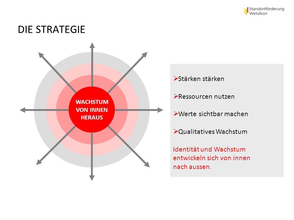 DIE STRATEGIE Stärken stärken Ressourcen nutzen Werte sichtbar machen