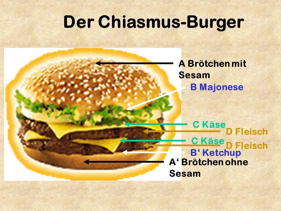 Der Chiasmus-Burger A Brötchen mit Sesam B Majonese C Käse D Fleisch