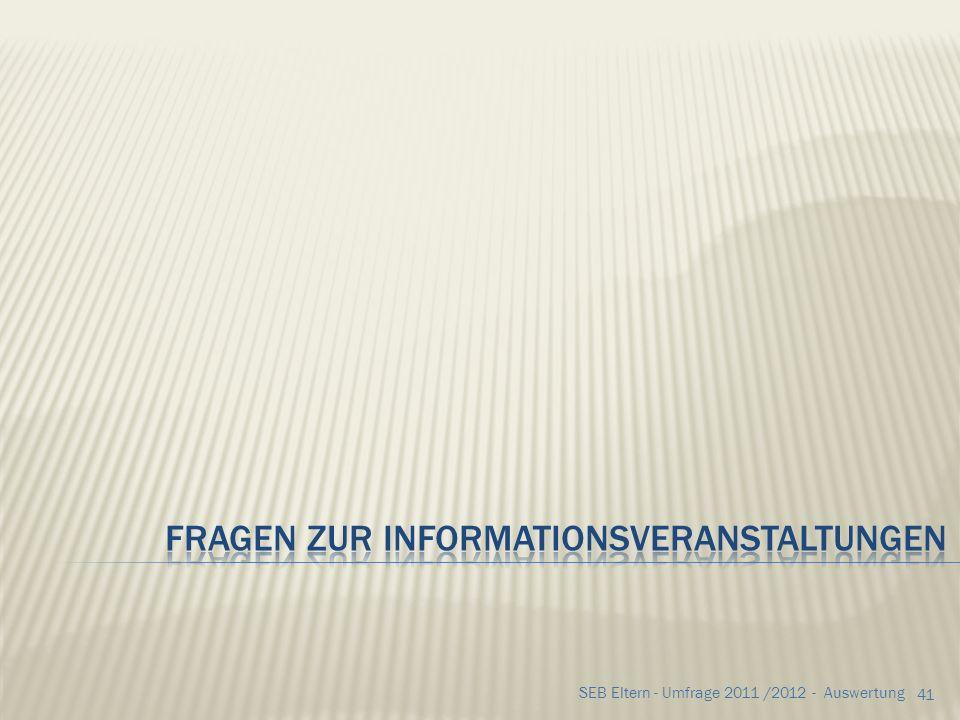 Fragen zur Informationsveranstaltungen