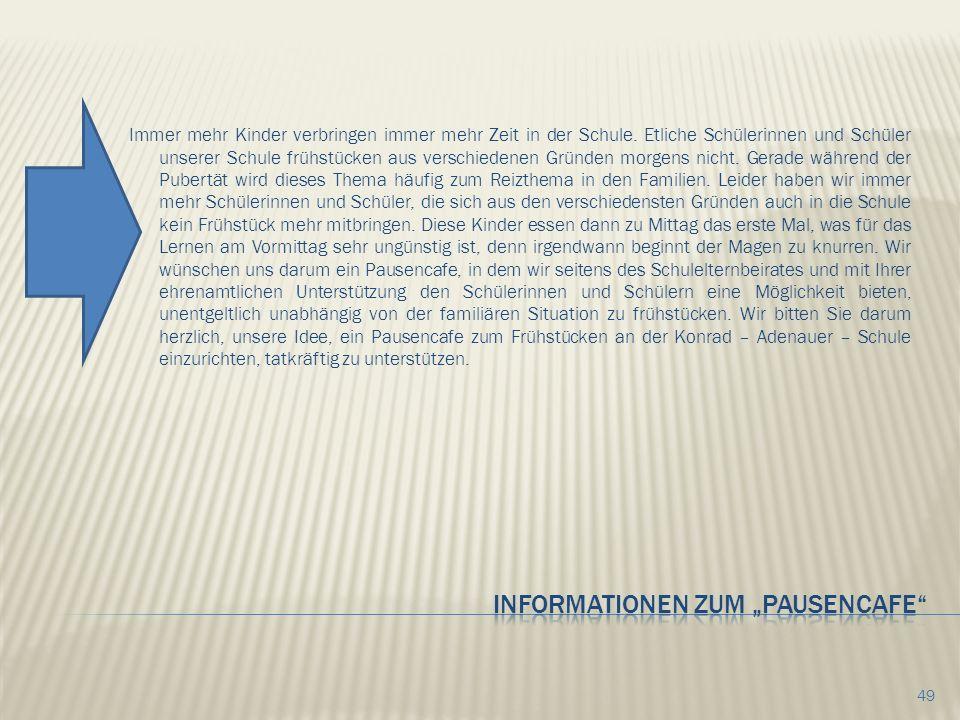 """Informationen zum """"Pausencafe"""
