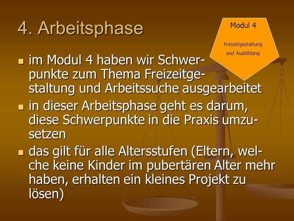 4. Arbeitsphase Modul 4. Freizeitgestaltung. und Ausbildung.