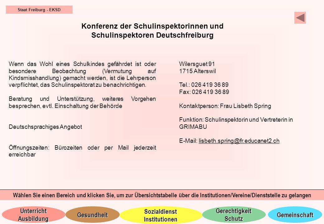 Konferenz der Schulinspektorinnen und Schulinspektoren Deutschfreiburg