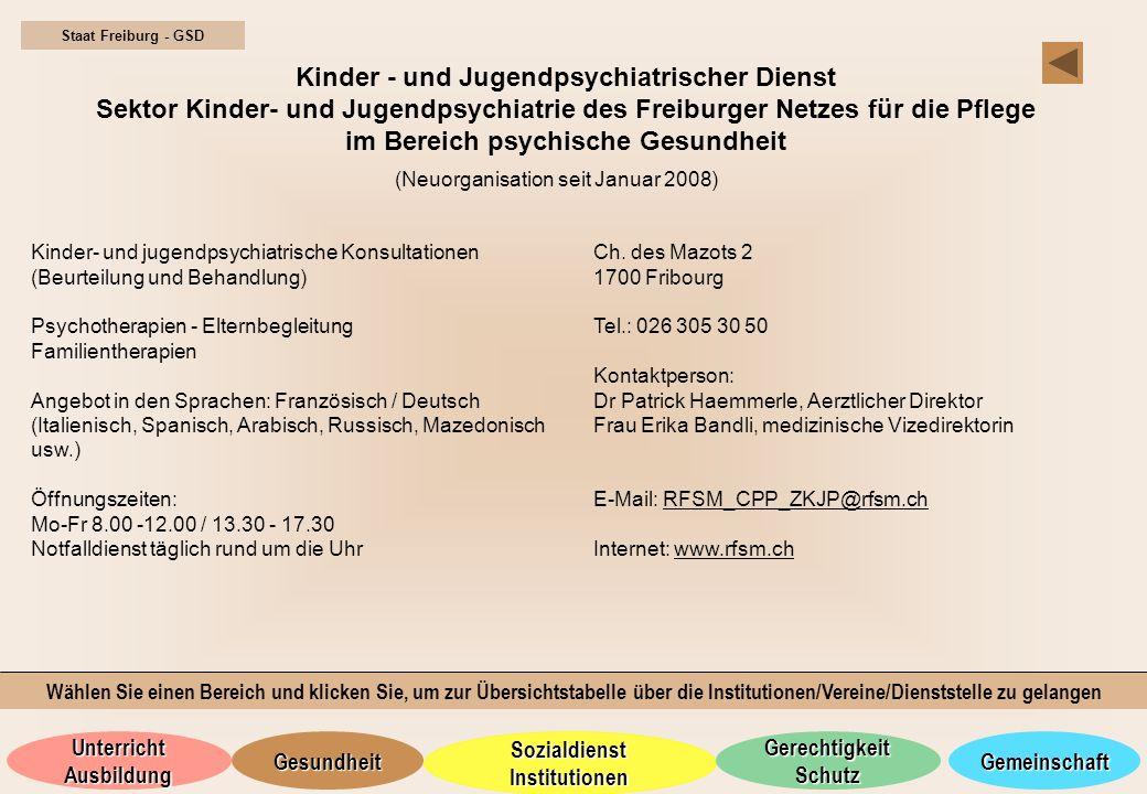 Kinder - und Jugendpsychiatrischer Dienst