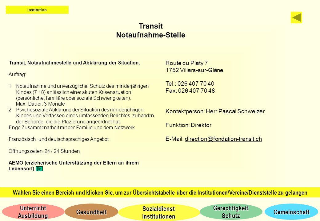 Transit Notaufnahme-Stelle