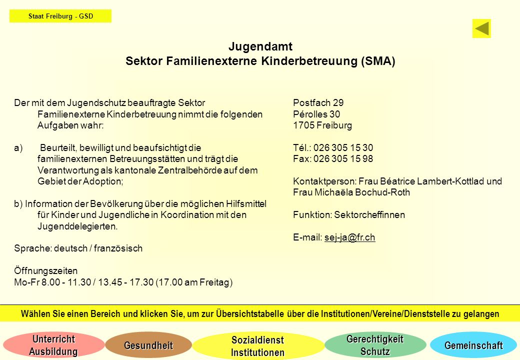 Sektor Familienexterne Kinderbetreuung (SMA)