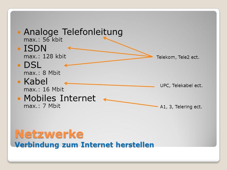 Netzwerke Verbindung zum Internet herstellen