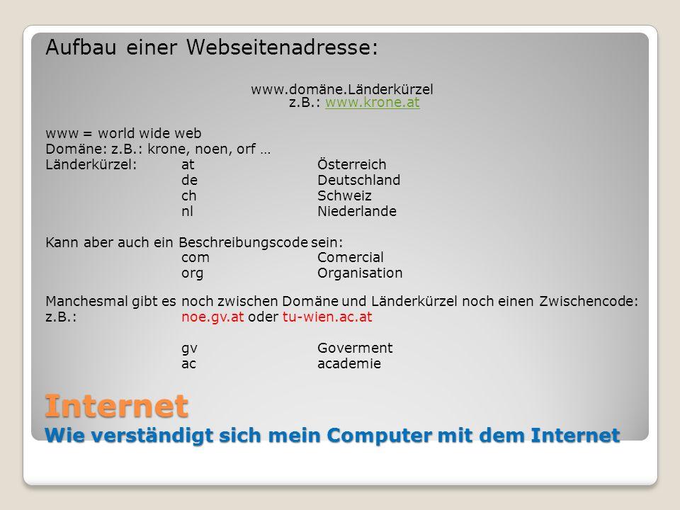 Internet Wie verständigt sich mein Computer mit dem Internet