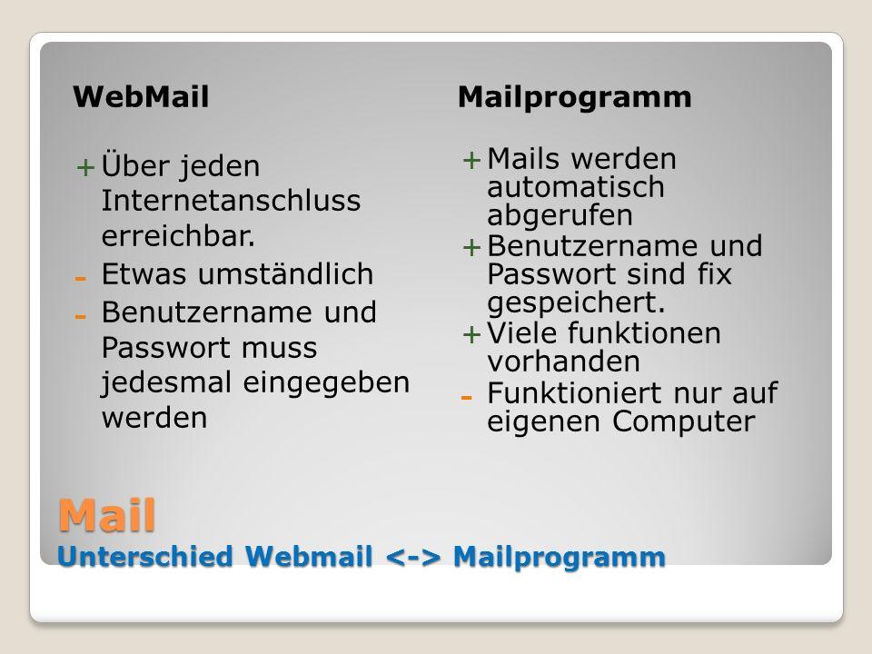 Mail Unterschied Webmail <-> Mailprogramm