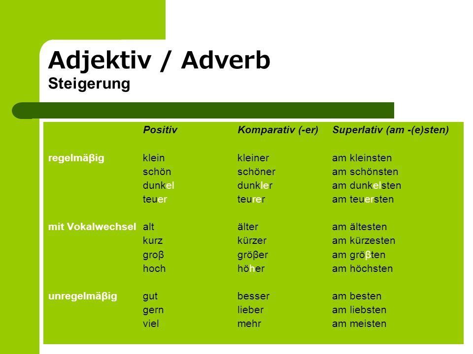 Adjektiv / Adverb Steigerung