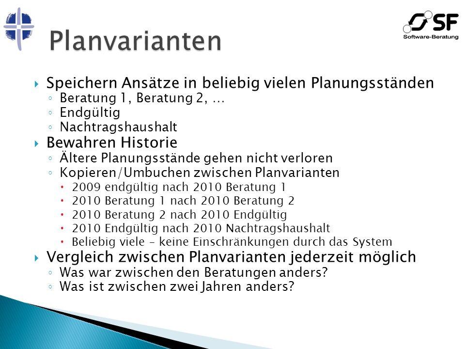 Planvarianten Speichern Ansätze in beliebig vielen Planungsständen