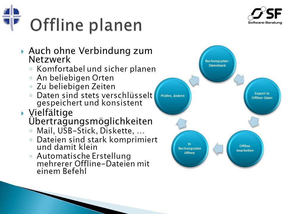 Offline planen Auch ohne Verbindung zum Netzwerk