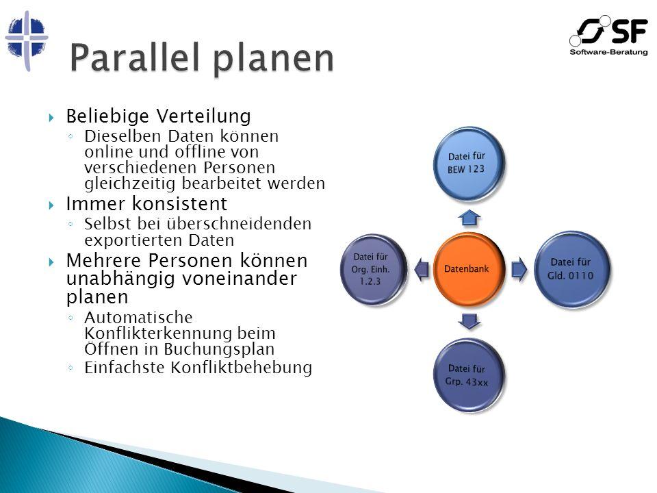 Parallel planen Beliebige Verteilung Immer konsistent