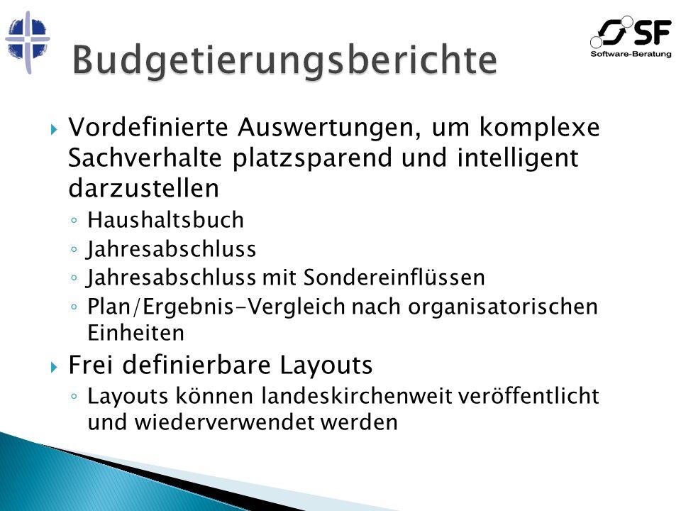 Budgetierungsberichte
