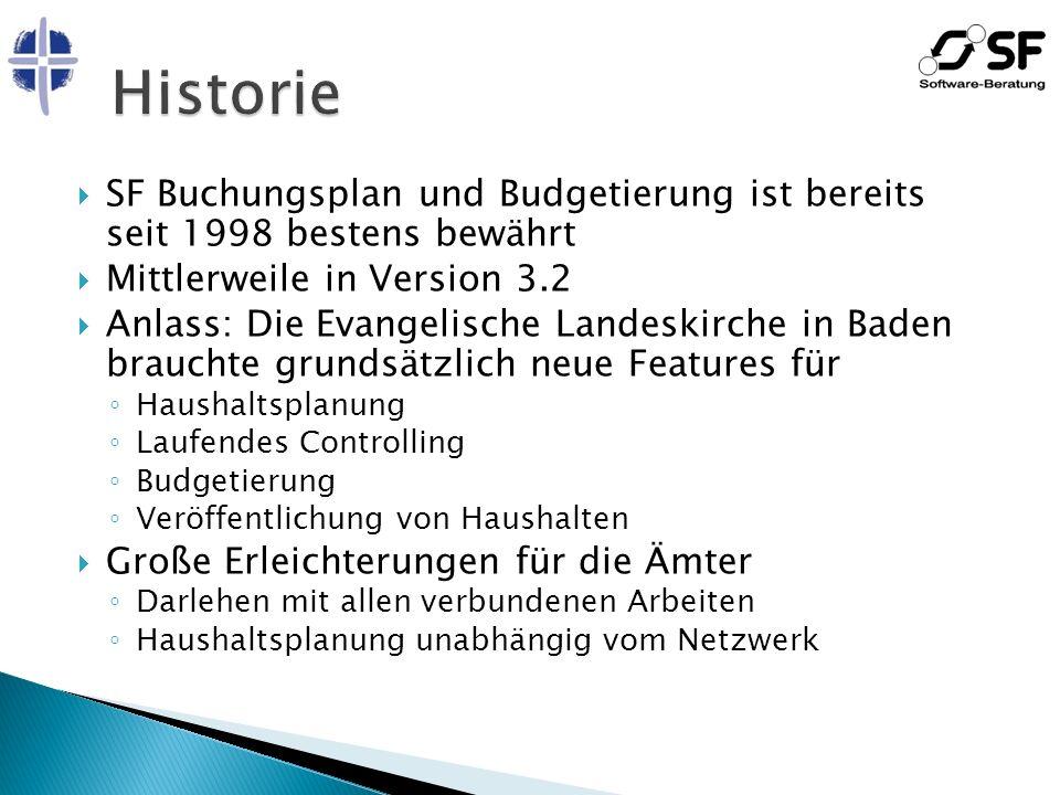 Historie SF Buchungsplan und Budgetierung ist bereits seit 1998 bestens bewährt. Mittlerweile in Version 3.2.