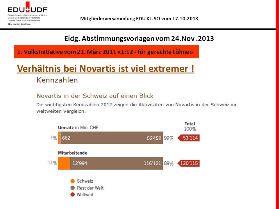 Verhältnis bei Novartis ist viel extremer !