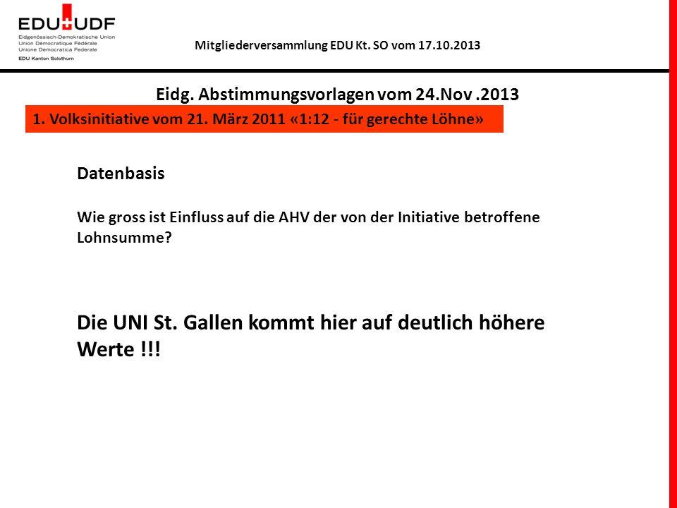 Die UNI St. Gallen kommt hier auf deutlich höhere Werte !!!